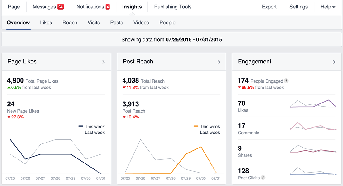 FBInsights-Overview