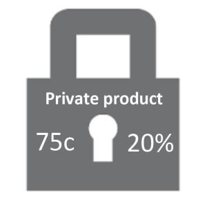Easy lock down app