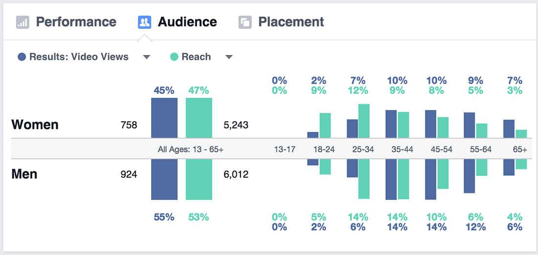 FB-12DayPost-Audience