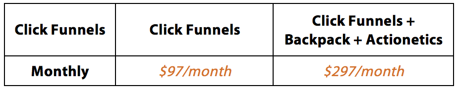 The Of Clickfunnels Vs Leadpages 2016