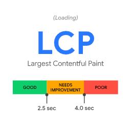 core-lcp